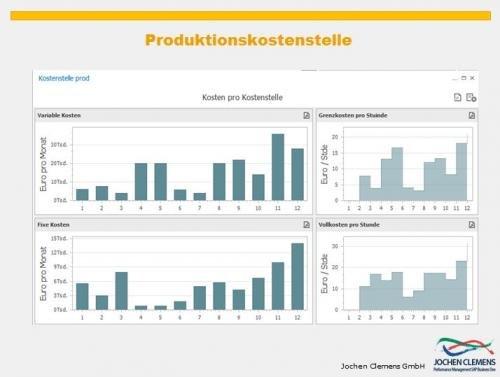2. Produktbild SAP Business One - Performance und Controlling für die Produktion