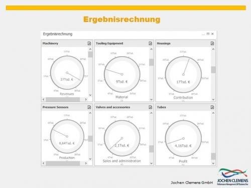 3. Produktbild SAP Business One - Performance und Controlling für die Produktion