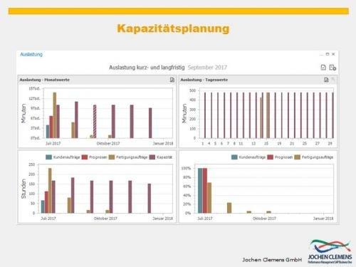 5. Produktbild SAP Business One - Performance und Controlling für die Produktion