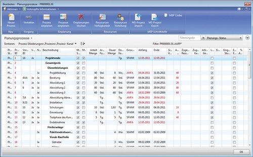 3. Produktbild cc project für Fertiger auf Basis von Microsoft Dynamics