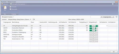 5. Produktbild cc|auftragsfertigung auf Basis von Microsoft Dynamics