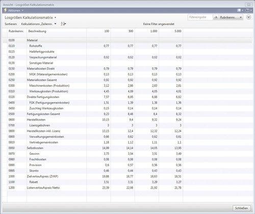 7. Produktbild cc|prozessfertigung auf Basis von Microsoft Dynamics
