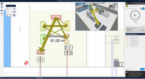 Optimierung von Laufwegen in der Montage (Materialbereitstellung)