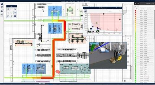Zahlreiche Funktionen helfen bei Analyse und Optimierung der Logistik