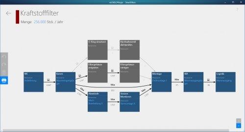 Eingabe Prozessdaten