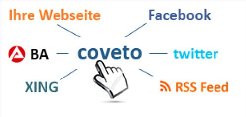 12. Produktbild coveto Online Bewerbermanagement
