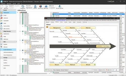 REM.Net - Reklamationsmanagement / CAPA