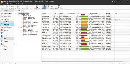 SRM.Net - Lieferantenmanagement