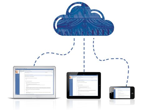 1. Produktbild Pflegesoftware CareCloud App