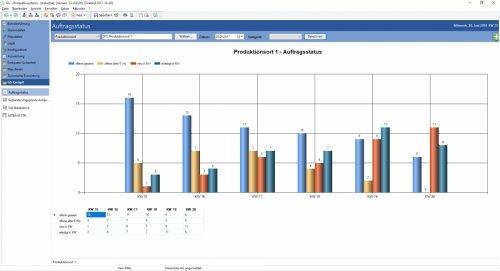 12. Produktbild GS-Service - Instandhaltungssoftware, IPS, Betriebsführung