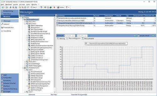 15. Produktbild GS-Service - Instandhaltungssoftware, IPS, Betriebsführung