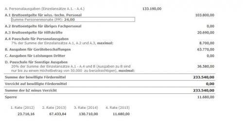 Einzelfinanzierung (IGF-Vorhaben - AiF)