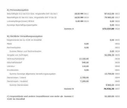 Einzelfinanzierungsplan Projekt-Antrag (FNR-Vorhaben - BMEL)