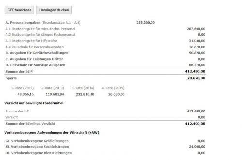 Gesamtfinanzierung (IGF-Vorhaben - AiF)