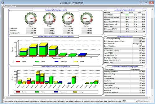 2. Produktbild EVOcompetition - ERP/PPS-System für die Fertigungsindustrie