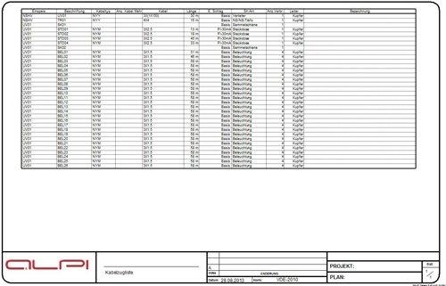2. Produktbild ALPI CANECO BT - Berechnung von Niederspannungsanlagen