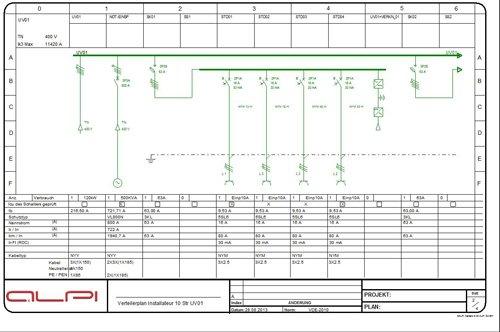 5. Produktbild ALPI CANECO BT - Berechnung von Niederspannungsanlagen