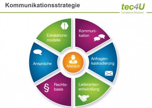 Die Kommunikationsstrategie hinter DataCross