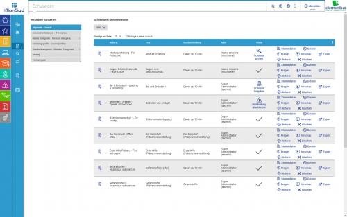 iManSys Software-Welt: Unterweisen & Schulen