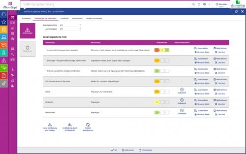 iManSys Software-Welt: Risiken & Gefährdungen