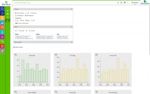 iManSys Software-Welt: Nachhaltigkeit & Umwelt