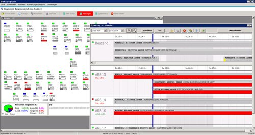 1. Produktbild DEA2/sql MDE/BDE Lösung - MES-Software