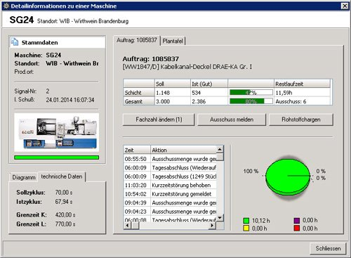 2. Produktbild DEA2/sql MDE/BDE Lösung - MES-Software