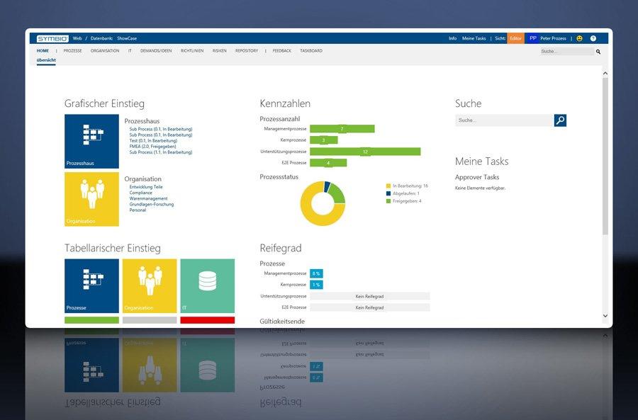 2. Produktbild Symbio - komplettes Geschäftsprozessmanagement