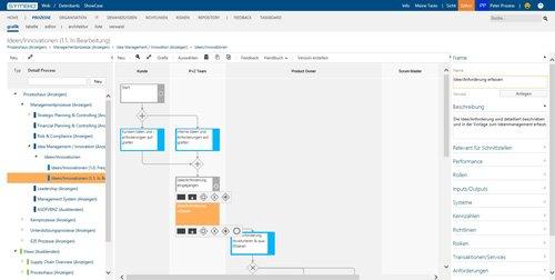 4. Produktbild Symbio - komplettes Geschäftsprozessmanagement