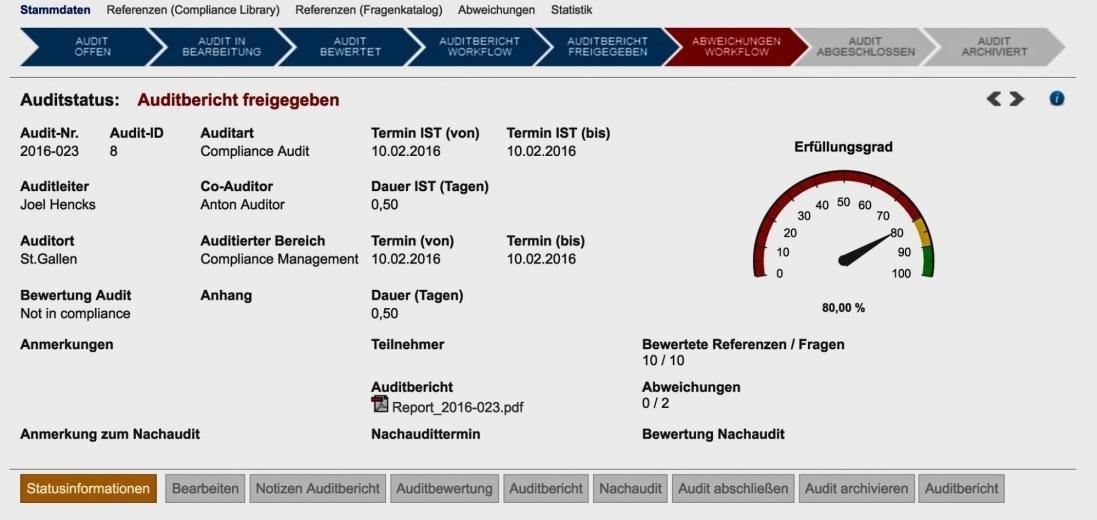 Software: Intrexx Audit Management - Auditchecklisten Auditbericht