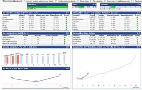 SX-Integrator-Auswertungen-in-Qlik