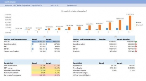 SX-Integrator-Auswertungen-in-Excel