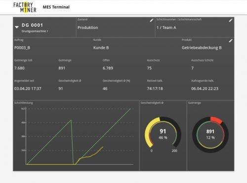 FACTORYMINER MES Terminal - Die Benutzerschnittstelle Ihrer Produktionsmitarbeiter