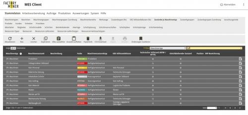 FACTORYMINER MES Client - Die Schaltzentrale