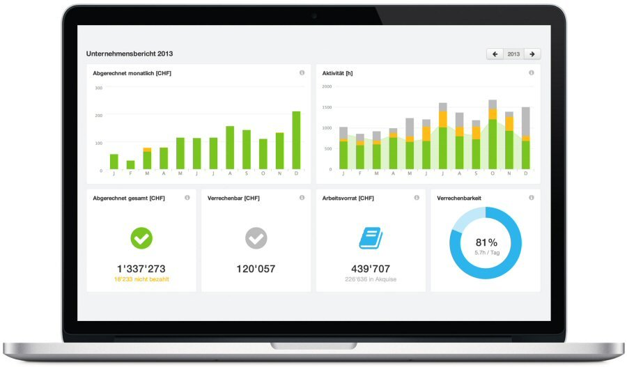 MOCO Cloud-Software für Agenturen und Dienstleister 1