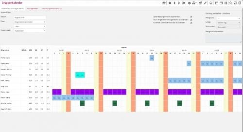 9. Produktbild c2time - mobile Zeiterfassungslösung