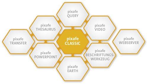 3. Produktbild pixafe – DIE Bilderdatenbank