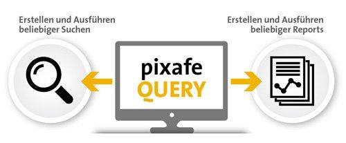 6. Produktbild pixafe – DIE Bilderdatenbank