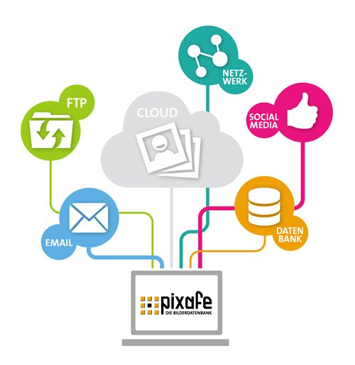 8. Produktbild pixafe – DIE Bilderdatenbank