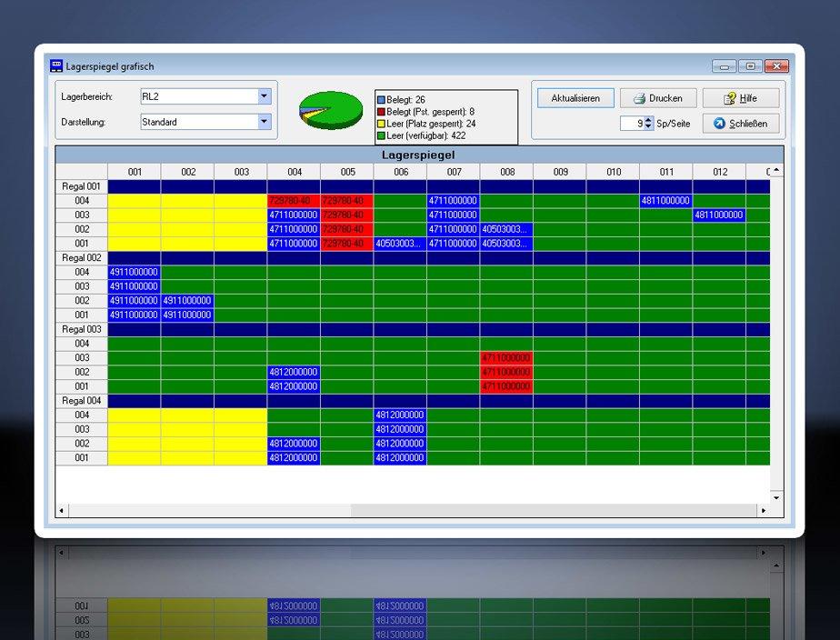 IDR Lagerverwaltung Pro: Lagerspiegel grafisch