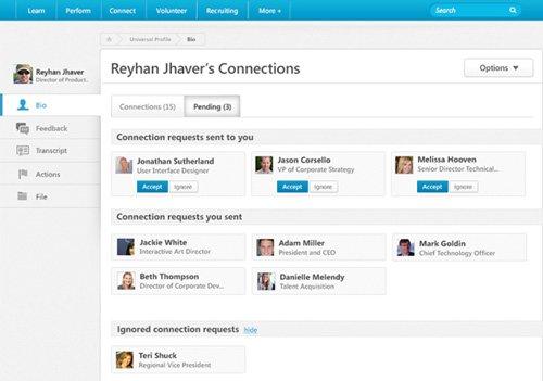 2. Produktbild Cornerstone Connect - Das Tool zur Zusammenarbeit im Unternehmen