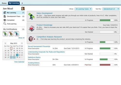 2. Produktbild Cornerstone for Salesforce
