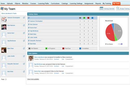 3. Produktbild Cornerstone for Salesforce