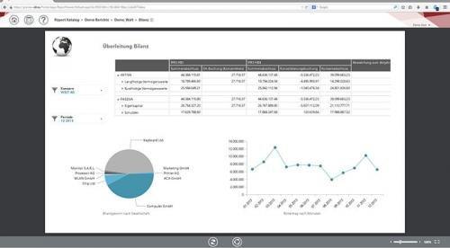 IDL.KONSIS Financial Reporting Überleitungsbilianz