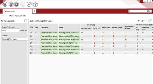 Planungsmonitor mit neuen Statusspalten und -hinweisen