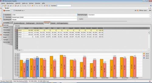 1. Produktbild COBUS ERP/3 – mehr als nur ERP