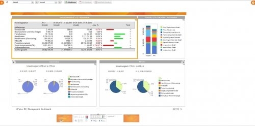 APplus Dashboard