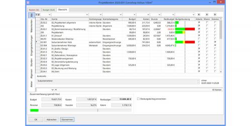 DW.project - Projektkosten & Budgets