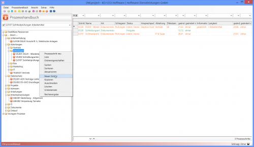 Prozesshandbuch - Strukturierung
