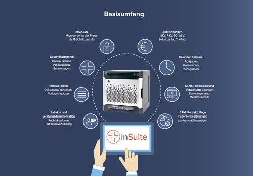 1. Produktbild inSuite